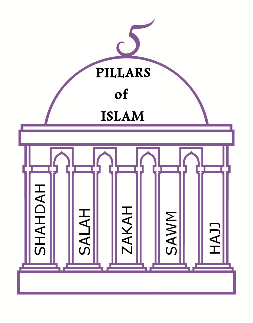 islam secularism and the pillar of Secularism, islam and pancasila:political debates on the basis of the state in indonesia(moch nur ichwan)特別寄稿 secularism, islam and pa.